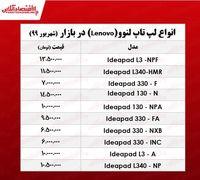 قیمت روز لپ تاپ لنوو در بازار +جدول