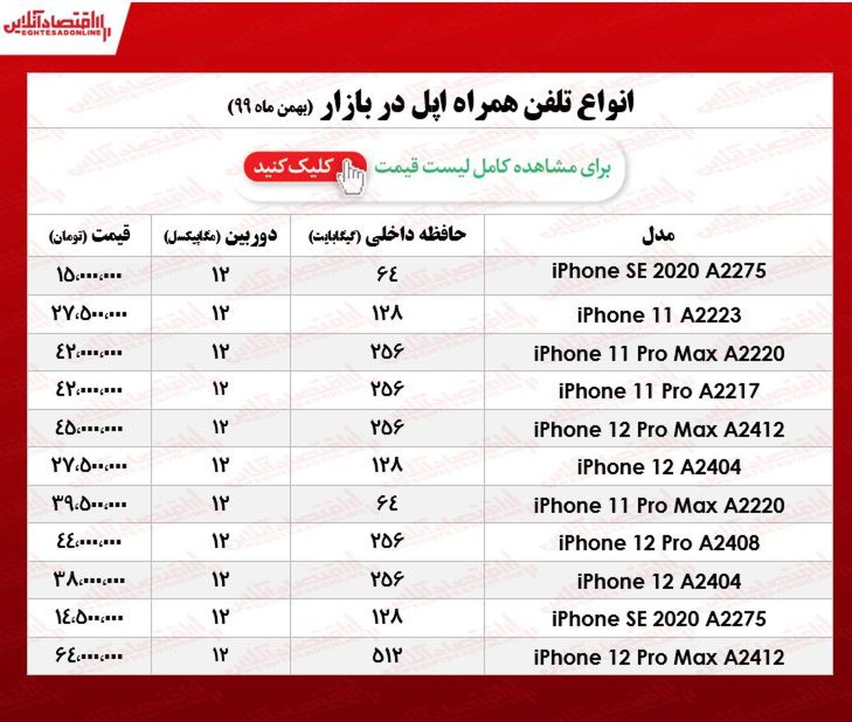 قیمت گوشی اپل در بازار/ ۱۸بهمن ۹۹