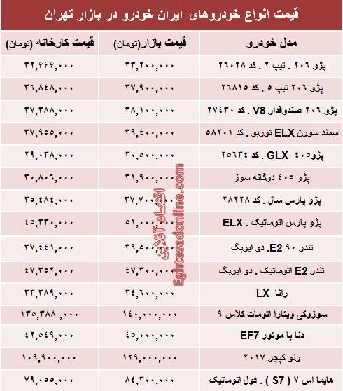 قیمت جدید محصولات ایرانخودرو +جدول قیمت
