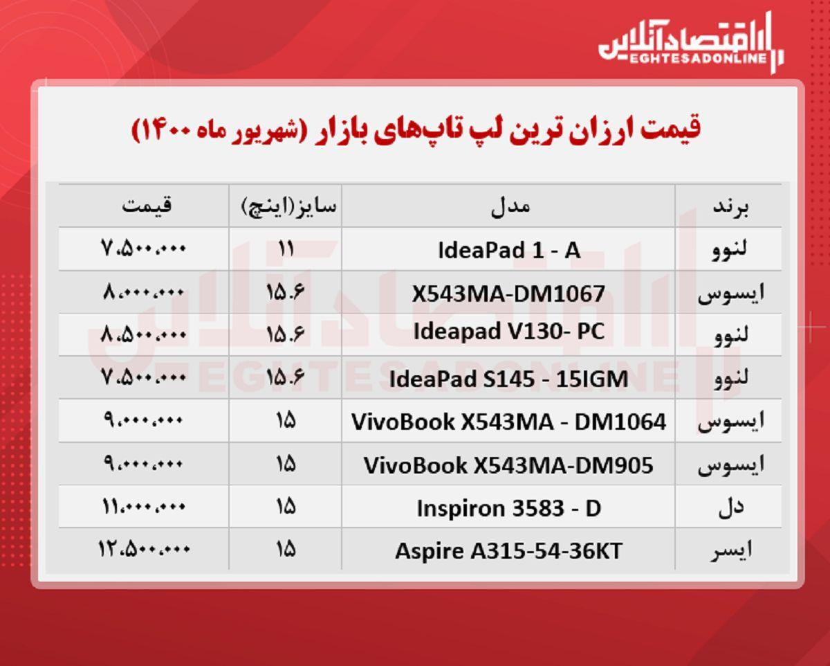 ارزان ترین لپ تاپ های بازار چند؟ / ۶شهریور۱۴۰۰