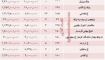 آپارتمان حوالی میدان ونک چند؟ +جدول