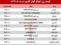قیمت جدید کولر گازی (۹۹/۳/۲۴)