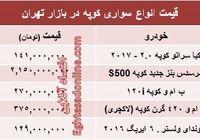 قیمت انواع سواری کوپه در ایران +جدول