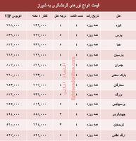 مظنه تورهای پاییزی شیراز؟ +جدول