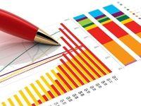 رشد ۴۶ درصدی پیشبینی سرمایهگذاری صنعتی