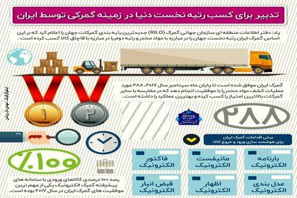 رتبه نخست مبارزه با موادمخدر جهان برای گمرک ایران +اینفوگرافیک