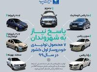 ایران خودرو در سال جهش تولید ۷محصول جدید عرضه میکند