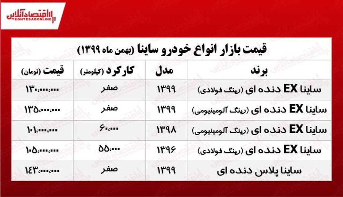 قیمت انواع ساینا در هفته چهارم بهمن +جدول