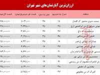 ارزانترین خانههای فروخته شده در شهر تهران+جدول