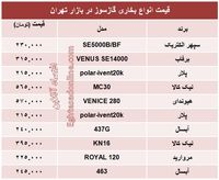 انواع بخاری گازسوز چند؟ +جدول