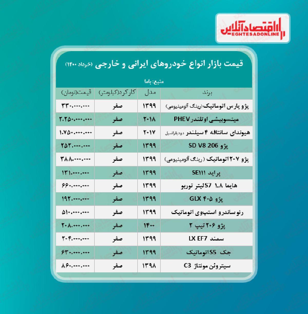 قیمت خودرو ۱۴۰۰/۳/۱۶
