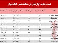 قیمت آپارتمان در منطقه شمس آباد تهران +جدول
