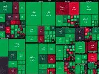 نمای پایانی بازار سهام/ رشد شاخص کل و هموزن