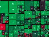 نقشه بورس امروز بر اساس ارزش معاملات/ سبزپوشی بیش از ۱۱۰نماد