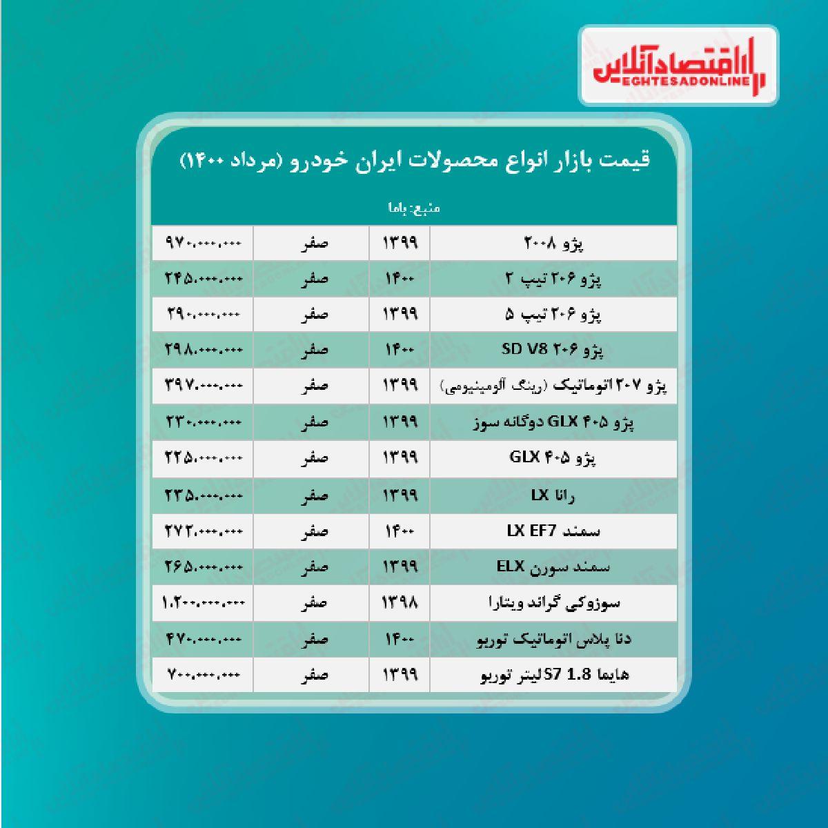 قیمت محصولات ایران خودرو امروز ۱۴۰۰/۵/۲۵