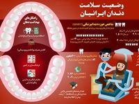 ۲۰۰ میلیون دندان پوسیده در دهان ایرانیها! +اینفوگرافیک