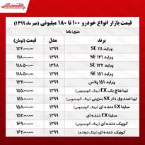 قیمت خودروهای ۱۰۰ تا ۱۸۰ میلیونی بازار +جدول