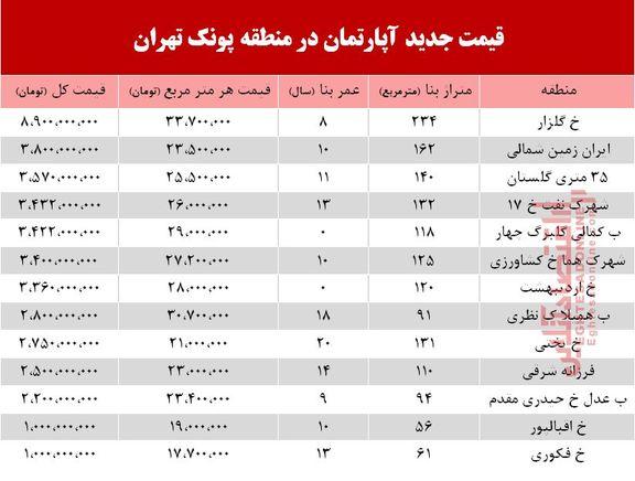 قیمت آپارتمان در منطقه پونک تهران +جدول