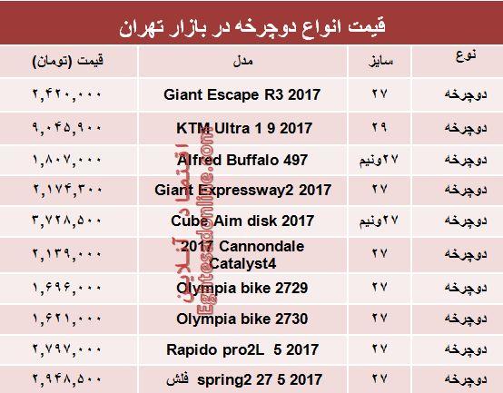 قیمت انواع دوچرخه در بازار تهران؟ +جدول