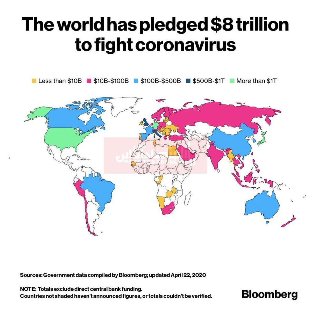 8تریلیون دلار هم برای مبارزه با کرونا کافی نبود؟!