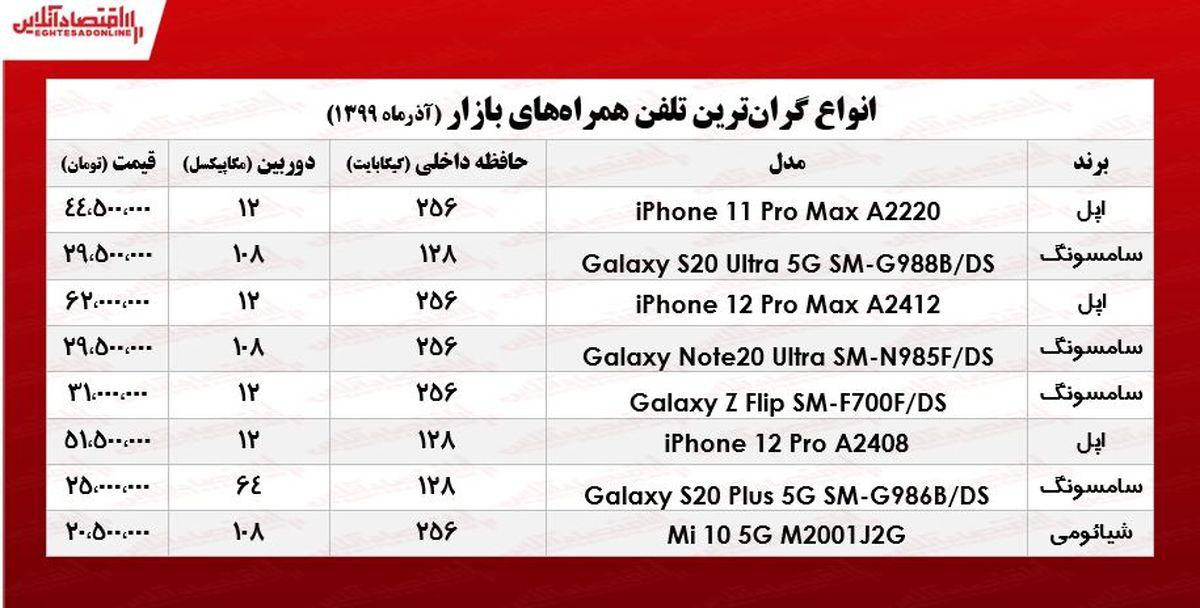 لوکسترین موبایلهای بازار چـند؟ +جـدول