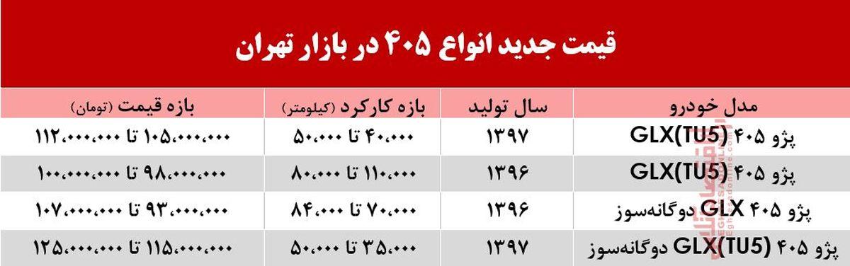 قیمت پژو 405 در بازار تهران +جدول