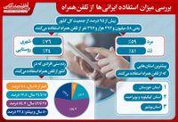 چند نفر در ایران از تلفن همراه استفاده میکنند؟