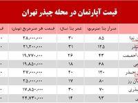 قیمت آپارتمان در محله چیذر تهران؟ +جدول