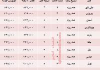سفر به اصفهان در اردیبهشت ۹۶ +جدول