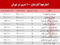 قیمت اجاره آپارتمان 100 متری در تهران + جدول