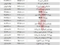 قیمت انواع محصولات ایران خودرو در بازار تهران + جدول