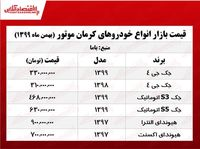 قیمت خودروهای گروه خودروسازی کرمان +جدول