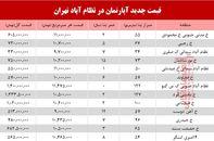 قیمت آپارتمان در منطقه  نظام آباد؟ +جدول