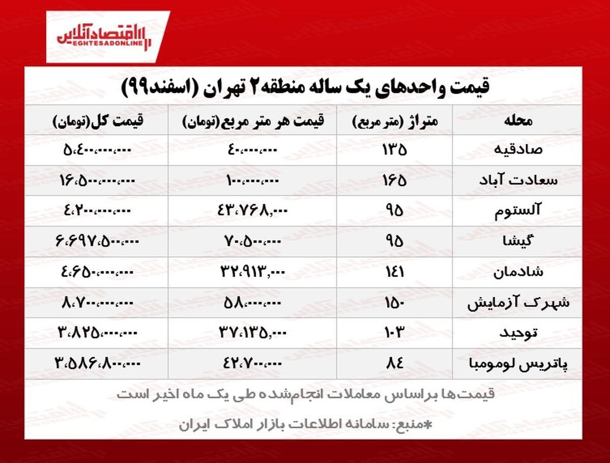 آپارتمانهای یک ساله منطقه ۲ تهران چند؟