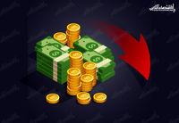 ریزش قیمت دلار ادامه دار شد! (ظهر دوشنبه)