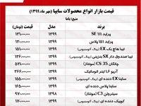 قیمت روز خودرو سایپا (۱۳۹۹/۷/۱۲)