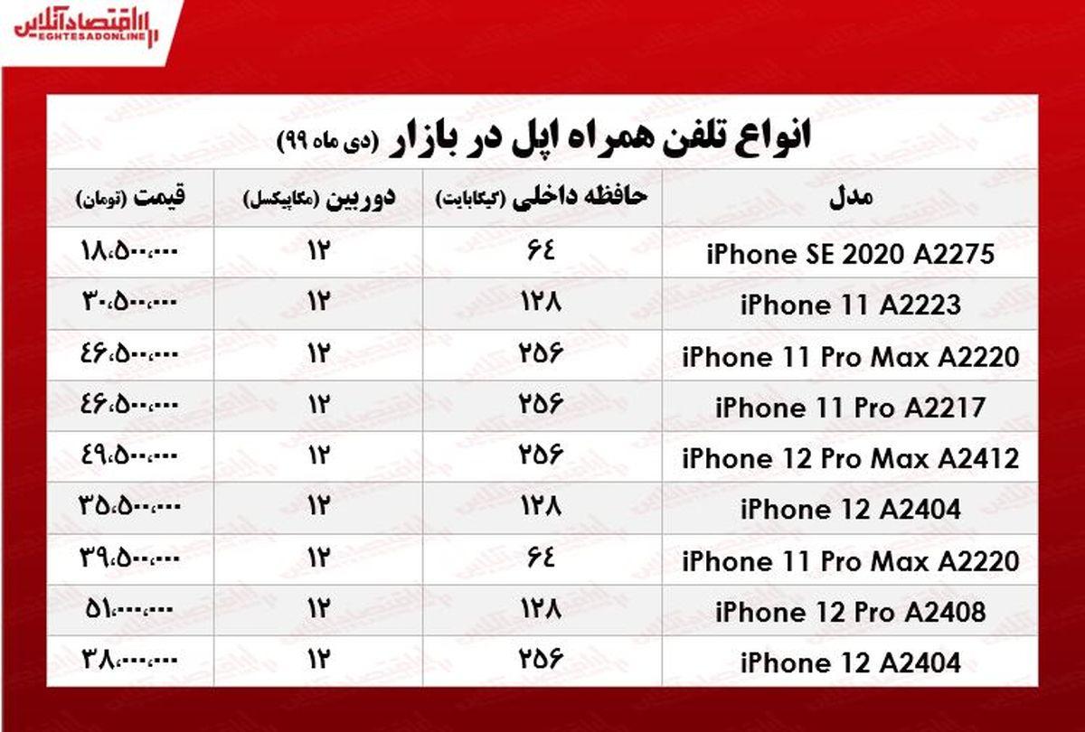 موبایل اپل چنـد؟ +جدول
