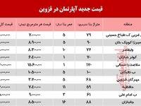 قیمت جدید آپارتمان در قزوین +جدول