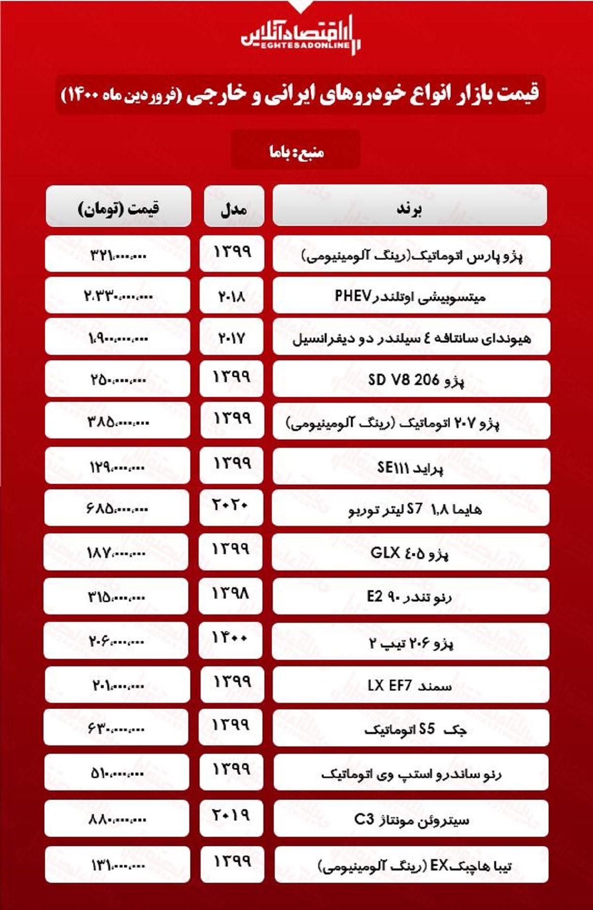 قیمت خودرو امروز ۱۴۰۰/۱/۱۸