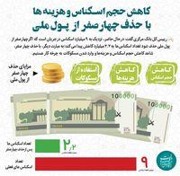 مزایای حذف چهار صفر از پول ملی