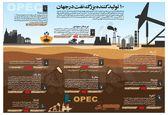 ۱۰تولیدکننده بزرگ نفت در جهان +اینفوگرافیک