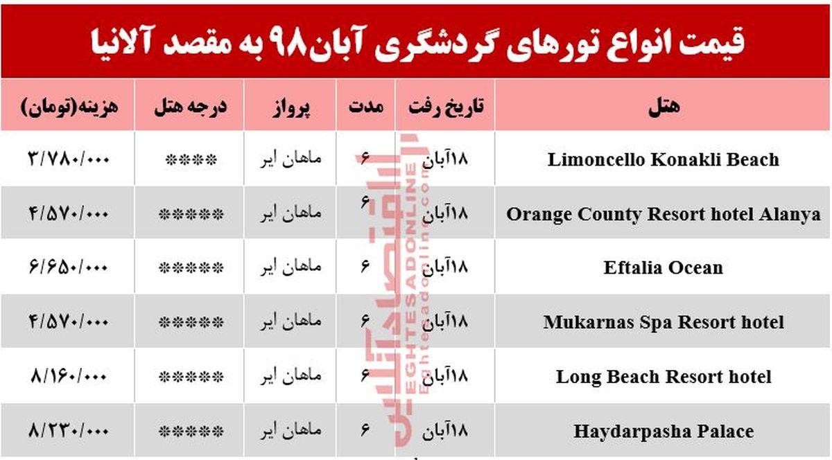 تور 6روزه آلانیا ترکیه چقدر هزینه دارد؟