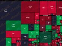 نقشه بازار سهام بر اساس ارزش معاملات/ بازار در انتظار روزنه امید همچنان به صف فروش نشسته است
