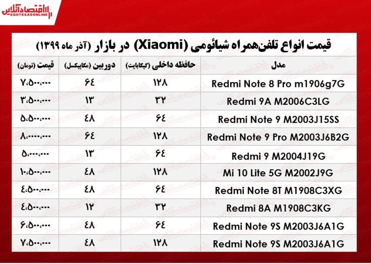 قیمت موبایل شیائومی در بازار تهران +جدول