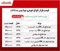 قیمت تیبا در هفته دوم بهمن +جدول