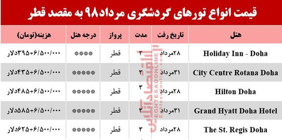 تور 3روزه دوحه قطر چند تمام میشود؟
