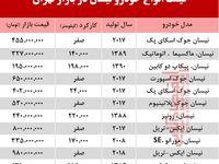 قیمت خودرو نیسان در بازار تهران +جدول