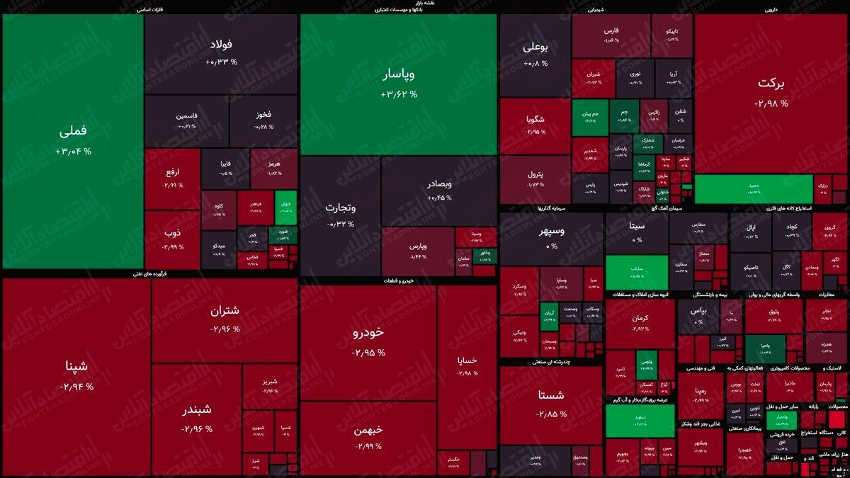 نقشه بورس امروز بر اساس ارزش معاملات / رشد هزار واحدی شاخص کل