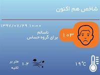 کیفیت هوای شهر تهران ناسالم