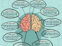 هشداردهندهترین علائم آلزایمر +اینفوگرافیک